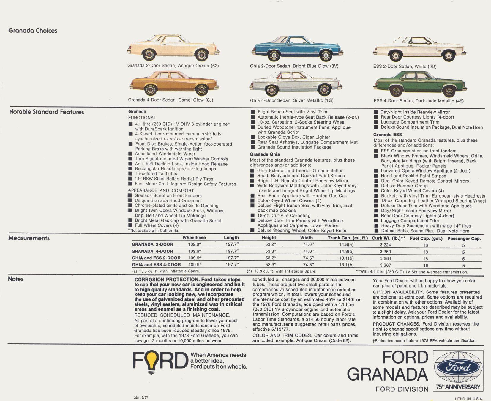 ford granada характеристики