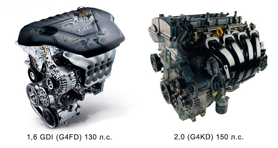Kia Cerato двигатели