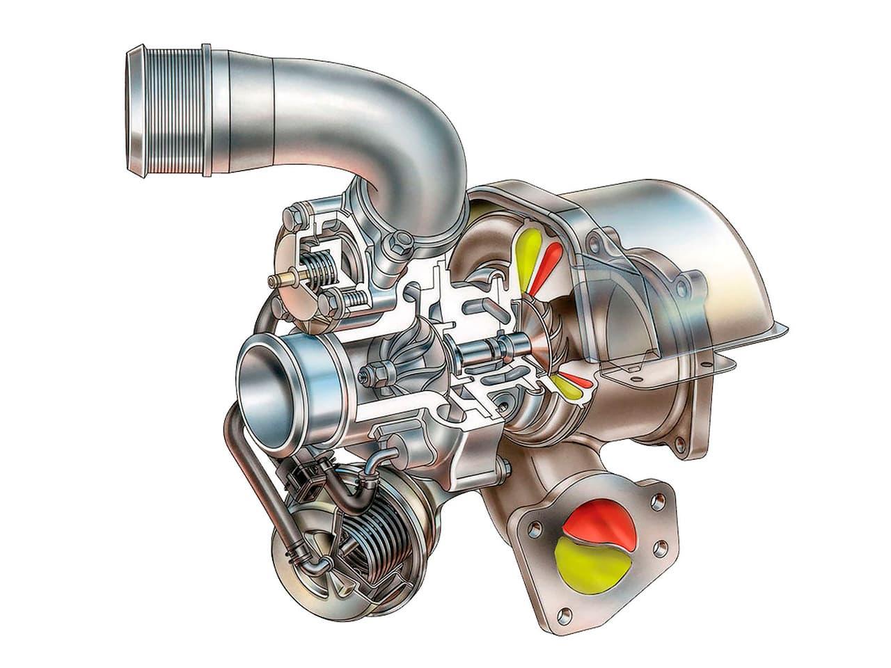 результате турбокомпрессор дизельного двигателя картинки услуг